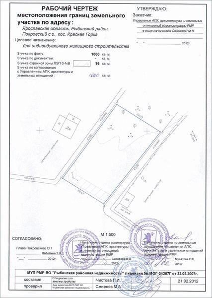 Аренда земли под торговый павильон (ларек, киоск): документы, процедура